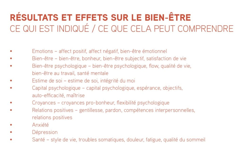 cartes d'actions positives