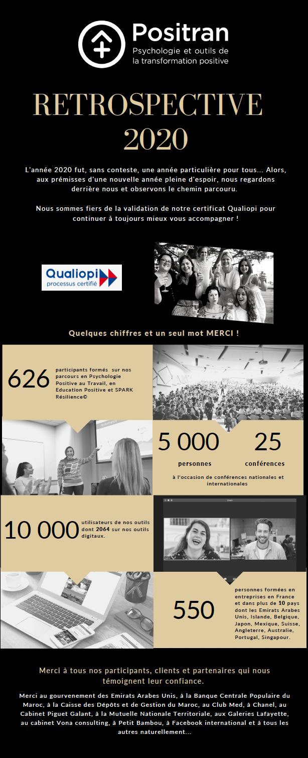 Retrospective 2020 Positran en chiffres